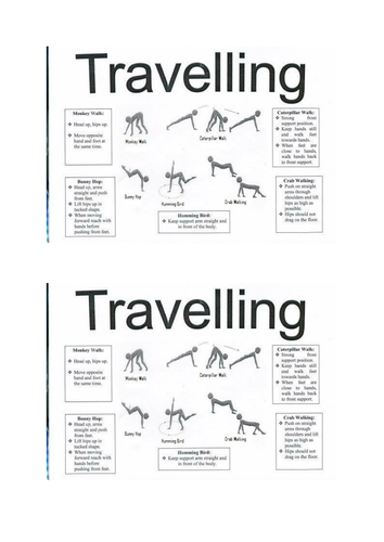 Travelling and Balance sequence cards for Gymnastics Year