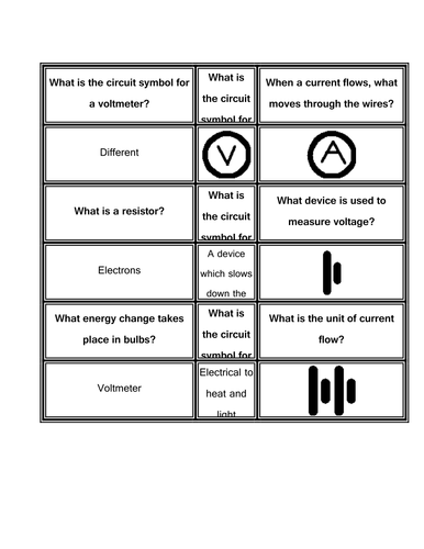 loop card review