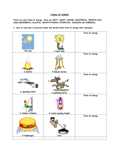 forms of energy by gregodowd teaching resources tes dryer electrical diagrams #6