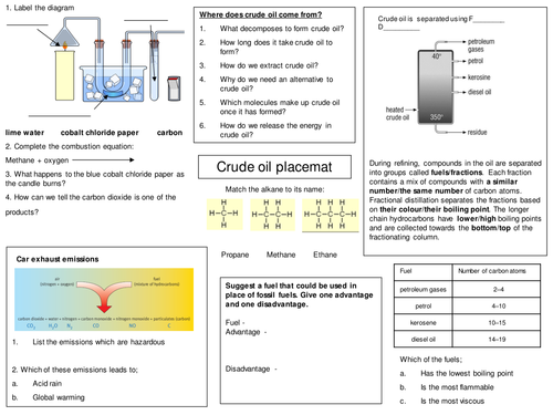 Crude oil placemat