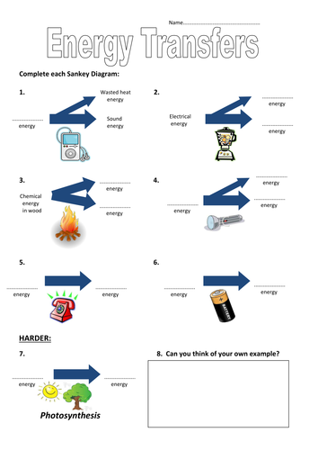 Energy transfer Sankey Diagrams handout by edp10ch | Teaching Resources