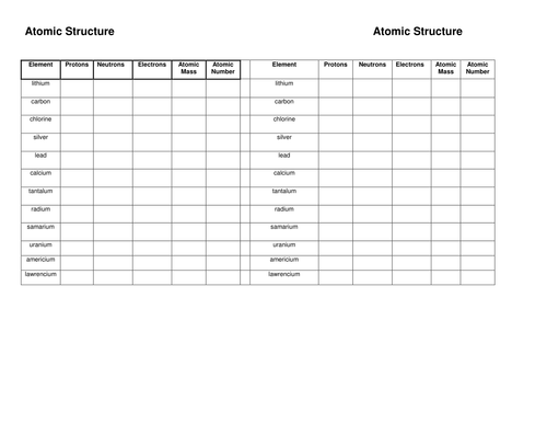 atomic structure worksheet by cazzie123 teaching resources tes. Black Bedroom Furniture Sets. Home Design Ideas