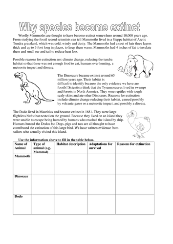 Extinction worksheet by bs99amb - Teaching Resources - Tes