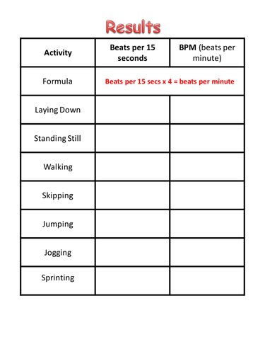 Printables Target Heart Rate Worksheet heart rate investigation by andyjink99 teaching resources tes