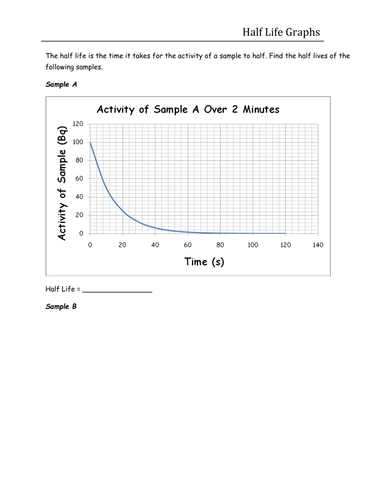 Handout - Half Life Graphs by CSnewin - Teaching Resources - Tes