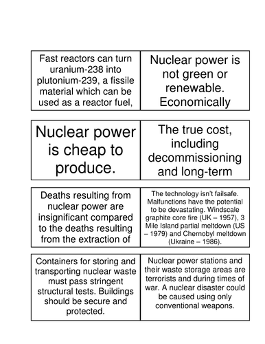 fossil fuels nuclear power pros cons case study by lauh88 teaching resources tes. Black Bedroom Furniture Sets. Home Design Ideas