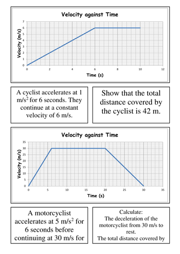 Card Sort Velocity Time Graphs By Csnewin Teaching Resources Tes