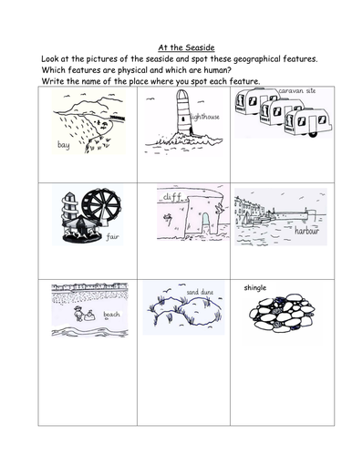 difference between natural and manmade environment pdf