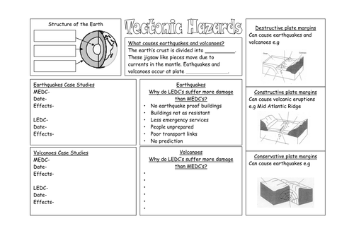 Predicting Tectonic Hazards Revision Sheet By Sarah277