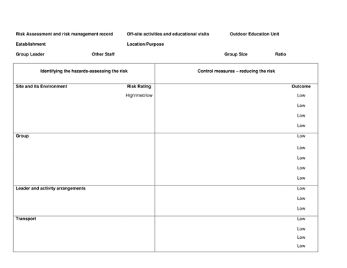 Risk Assessment Template by welshy Teaching Resources TES – Risk Assessment Template