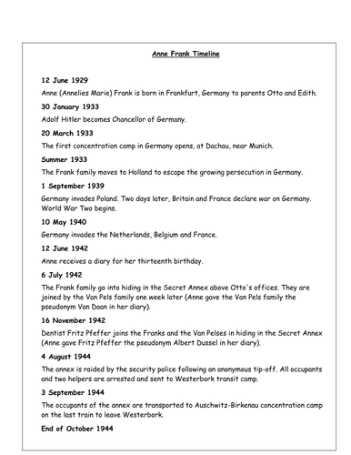 Anne Frank Timeline By Fairykitty Teaching Resources Tes