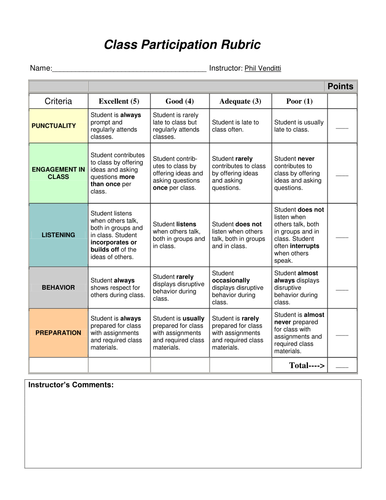 Class Participation Rubric--With Points