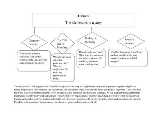 Literary analysis essay example short story