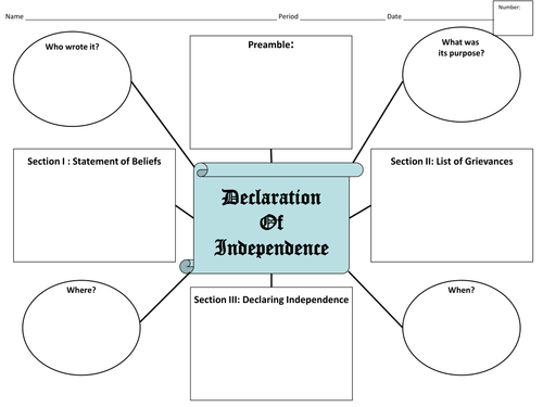 The Declaration of Independence by jyoung121 - Teaching Resources ...