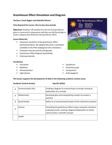 Simulating And Diagraming The Greenhouse Effect By Sprigg13