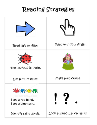 9 best Classroom images on Pinterest | Classroom ... |Kindergarten Reading Strategies Poster