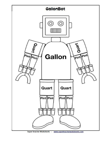 Gallon Bot Template (Units of Volume Measurement) by g715
