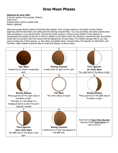 Oreo Moon Phases Template By G715