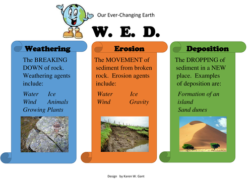 anchor chart - weathering, erosion, deposition by g715 - teaching