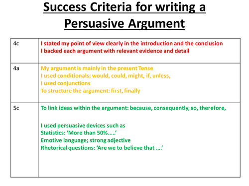 criterion for evaluating an essay • along the left side of the rubric grid are the criteria for evaluating • for each criterion, match the essay with the essay_evaluation_rubric.