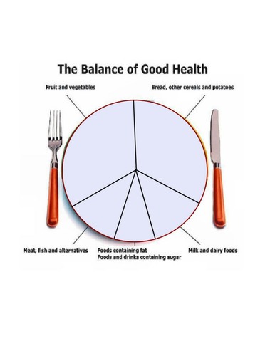design a balanced plate blank by jpspooner teaching resources tes