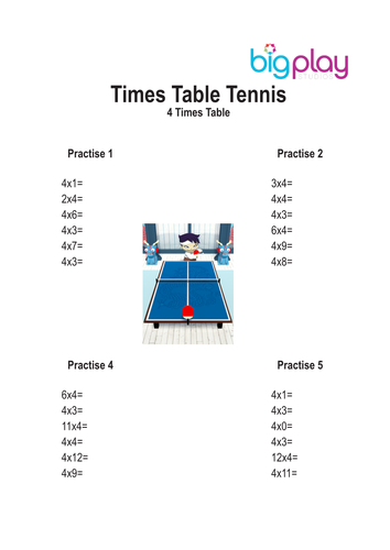 The ultimate times table practice sheet by andytaylor125 for 85 times table