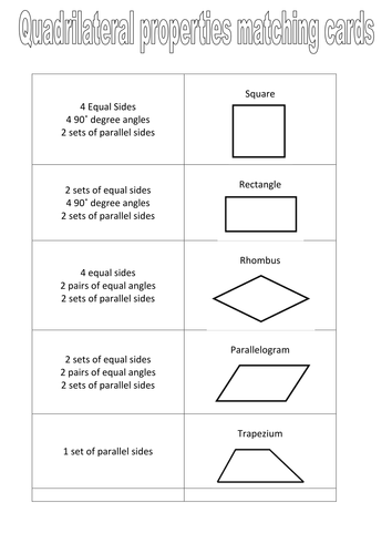 Properties of Quadrilaterals matching card activit by mh591 ...