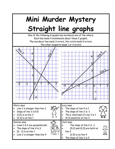 Murder Mystery (Finding Slopes)