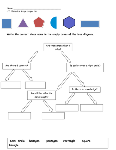 2d shape sorting tree diagram by missb83 teaching resources tes ccuart Image collections