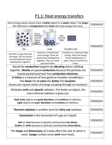 AQA P1.1 Heat energy transfer summary sheet by greenyoshi ...