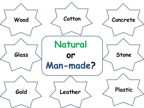 Natural Vs Synthetic Building Materials