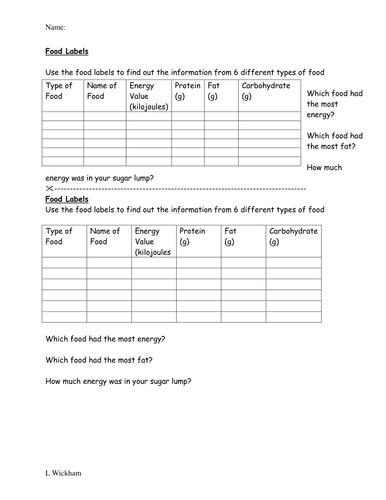 Energy Transfer Worksheet By Missmunchie Teaching