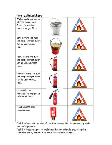 The Fire Triangle | Teaching Resources Triangle Shirtwaist Fire Pdf