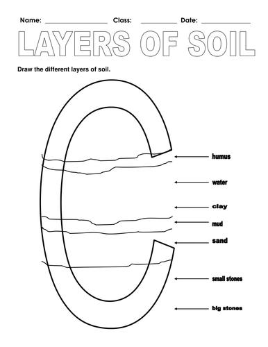 Things around us by teachershaun teaching resources tes for Soil layers ks2
