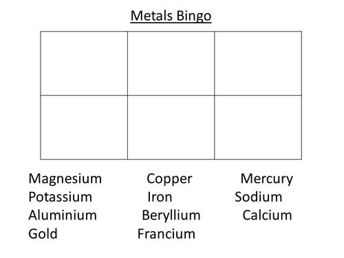 Metals Bingo
