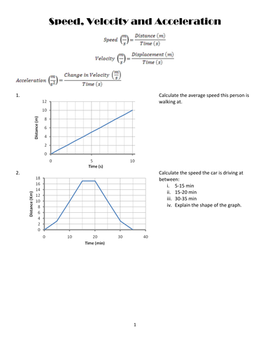 Speed, Velocity and Acceleration Graph Practise by Porcella ...