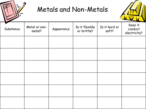 Metals And Non Metals By Mba06ht Teaching Resources Tes
