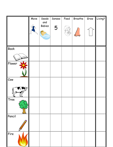 Printables Living Vs Nonliving Worksheet living vs nonliving worksheet syndeomedia and www irade co