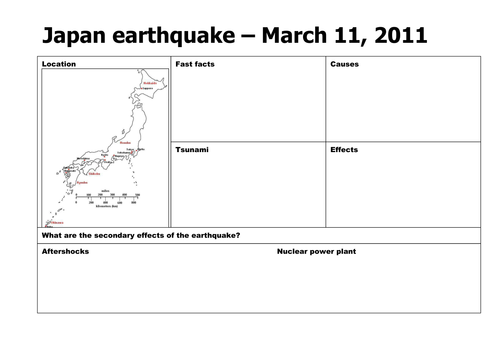 Tsunami in Japan- 2011 by claire494 | Teaching Resources