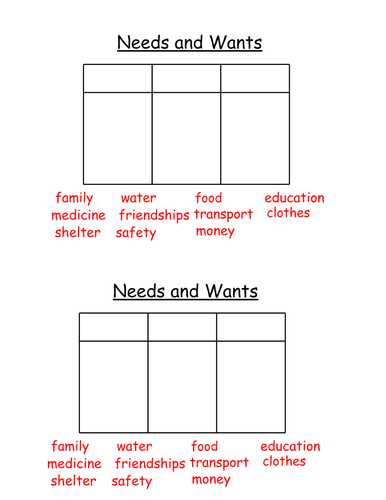 Printables Needs And Wants Worksheet needs and wants worksheet by lynreb teaching resources tes