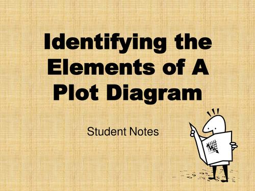 Short Story Unit: Plot by AmberRainChandler | Teaching Resources