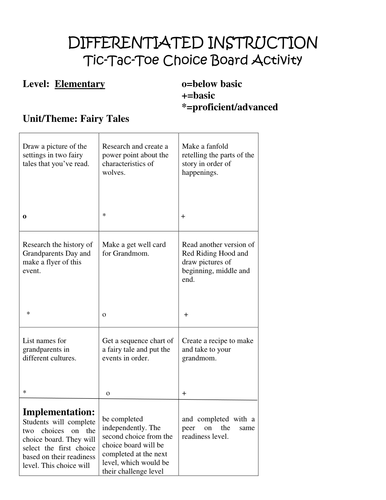 Differentiated Instruction Using Choice Boards By Drcroxton