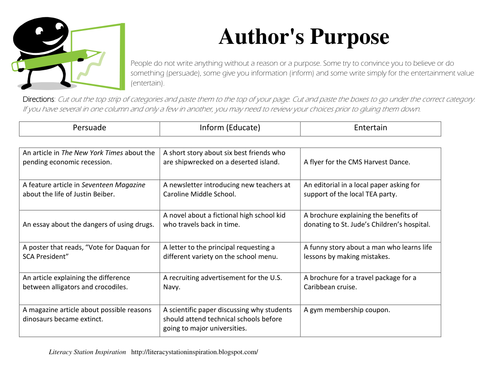 Authors Purpose Sort by EmmaZayas Teaching Resources TES – Authors Purpose Worksheet