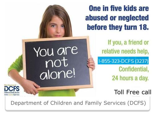 Child Development unit 6 day 5 power point Child Abuse