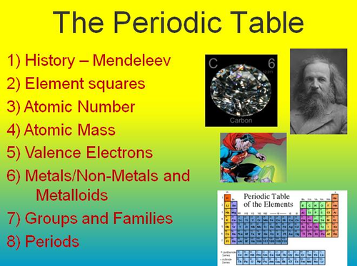 The periodic table chemistry powerpoint lesson student by austin the periodic table chemistry powerpoint lesson student urtaz Image collections