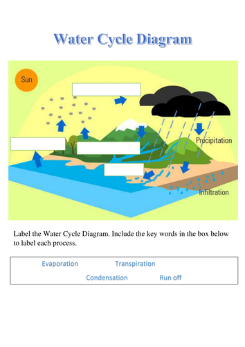 Water cycle posters by llcfuk teaching resources tes water cycle worksheets y3 ccuart Image collections