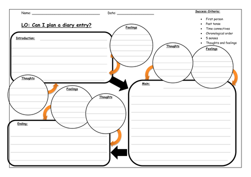 diary planning template by scalinas teaching resources tes
