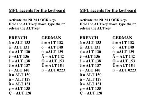 French german qwerty keyboard accents by judith5 teaching french german qwerty keyboard accents by judith5 teaching resources tes spiritdancerdesigns Choice Image