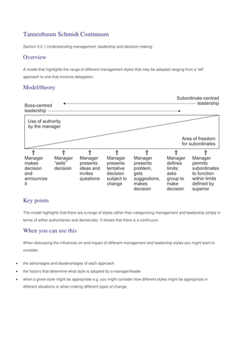 AQA Business A Level new theories notes
