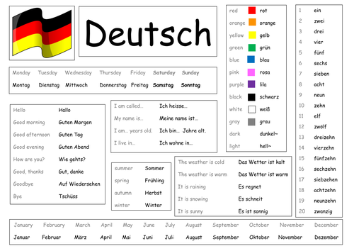 German phrase and vocabulary mat by longpom teaching resources tes m4hsunfo